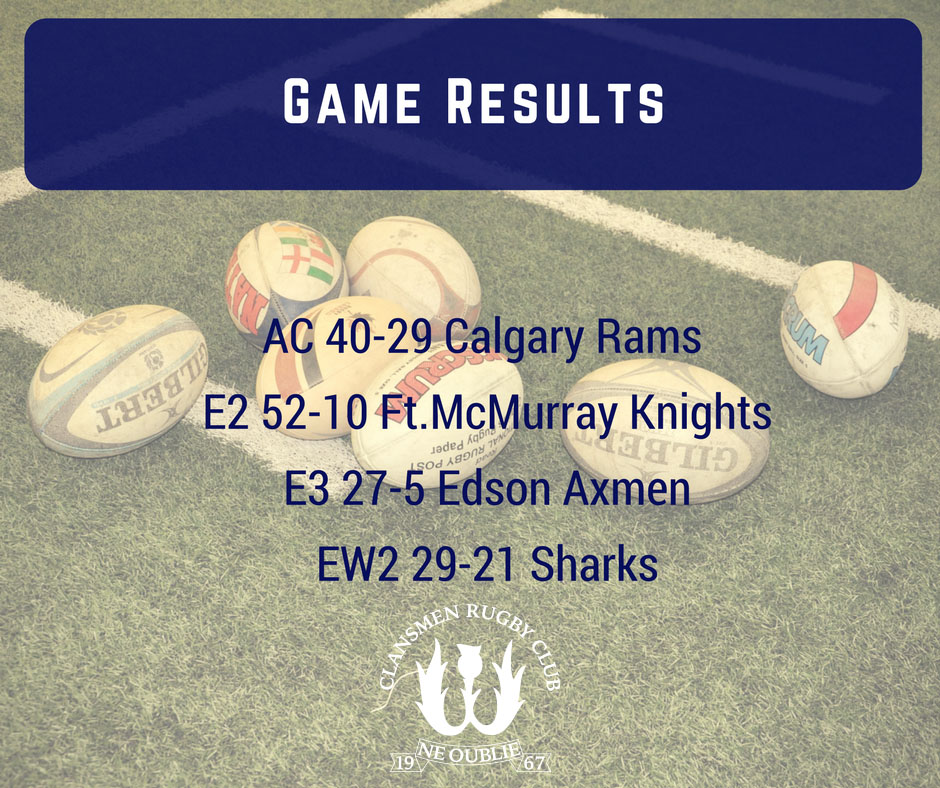 rugby game results alberta 2017