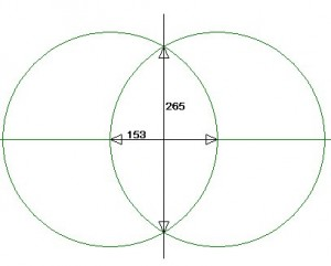 Vesica Pisces: the ratio of 265/153