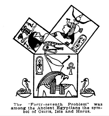 The Egyptian origin of the Pythagorean triangle and the so-called 47th problem of Euclid: Osiris (Ausar, 3, male: origin), Isis (Auset, 4, female: recipient), Horus (5, the perfected result). This triangle is the symbol of the Creative Logos. From Higgins, The Beginning of Masonry : 32.