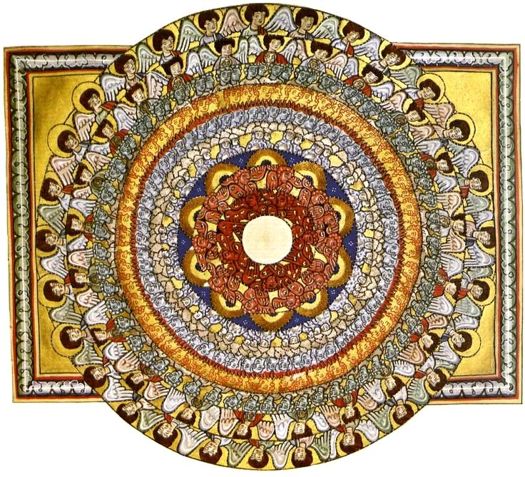Angelic Choir (c. 1180). Hildegard of Bingen's illumination from Liber Scivias, Lucca, Biblioteca Statale.