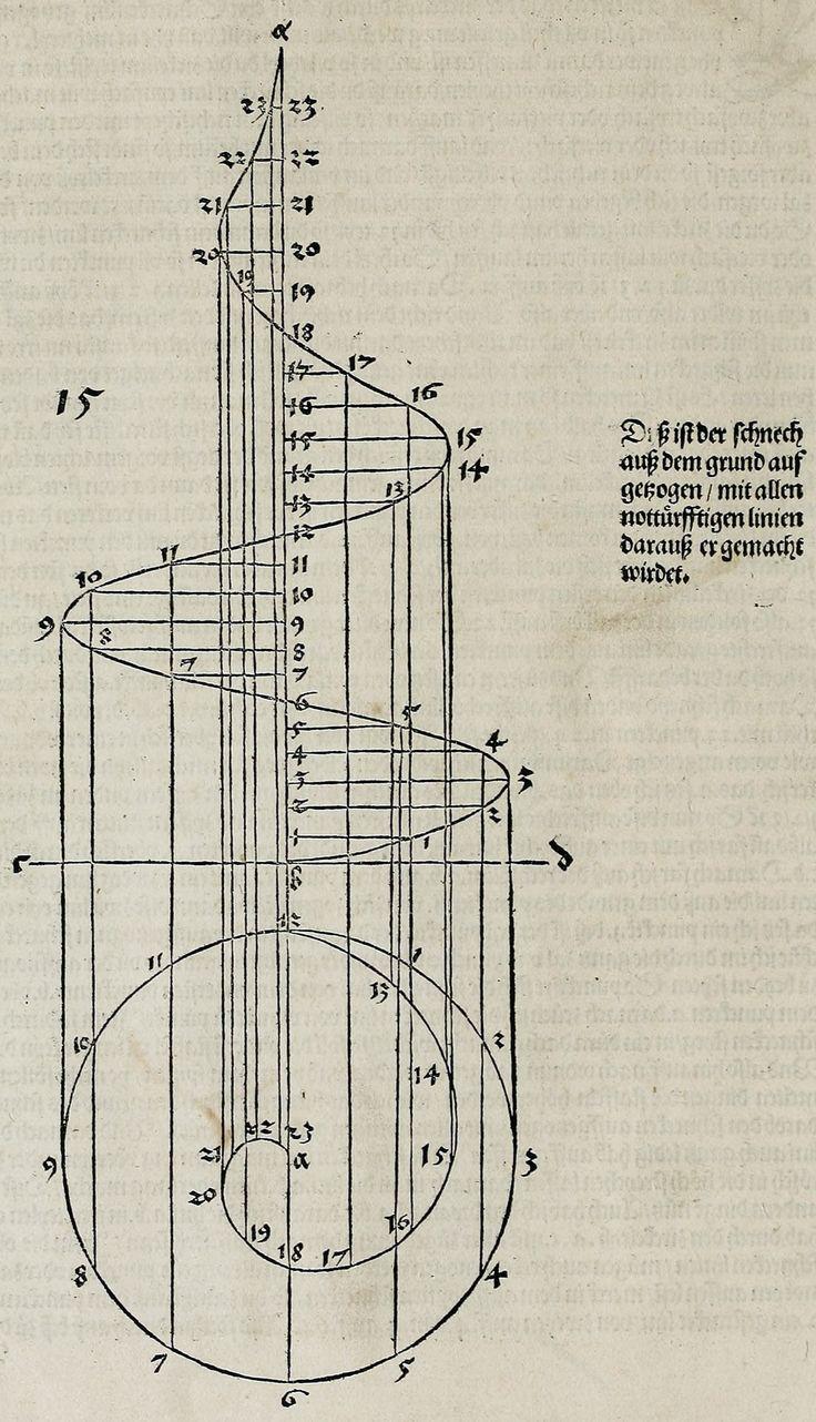 Albrecht Dürer, Illustration for his book   Underweysung der Messung    (Treatise on Measurement),  1525