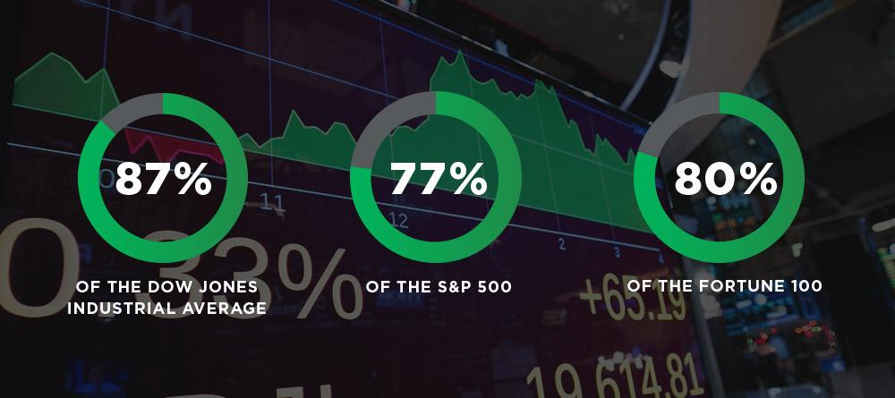 StockExchange_Portfolio_Infograph.jpg