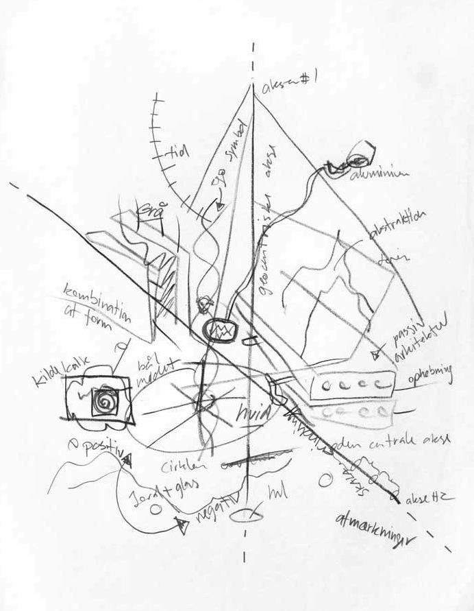 Andreas Rasmussen - sketch
