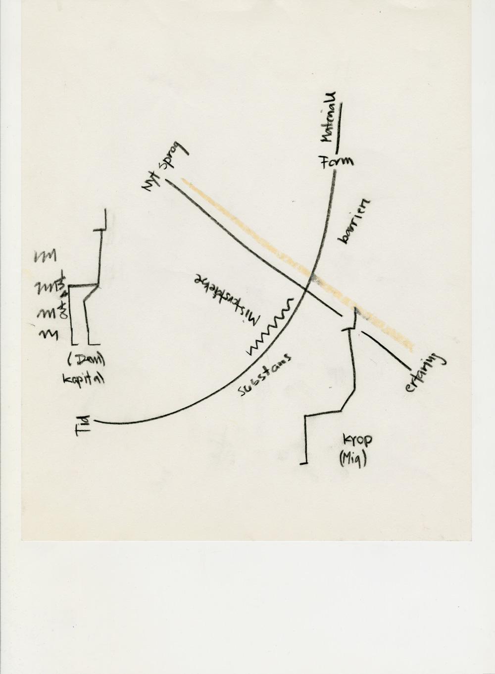 untitled: diagram#2