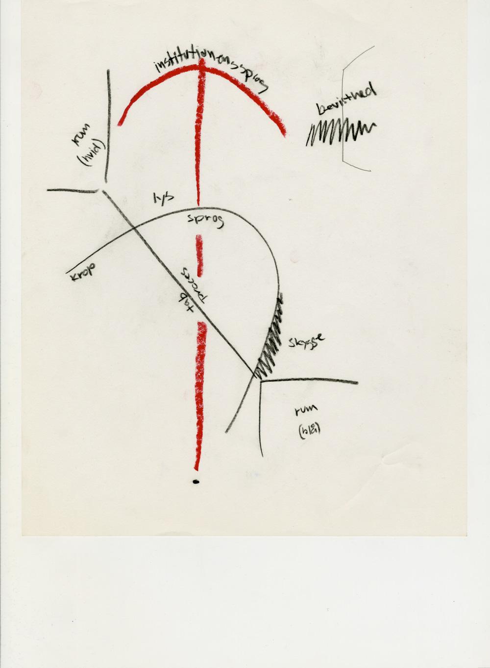 untitled: diagram#1