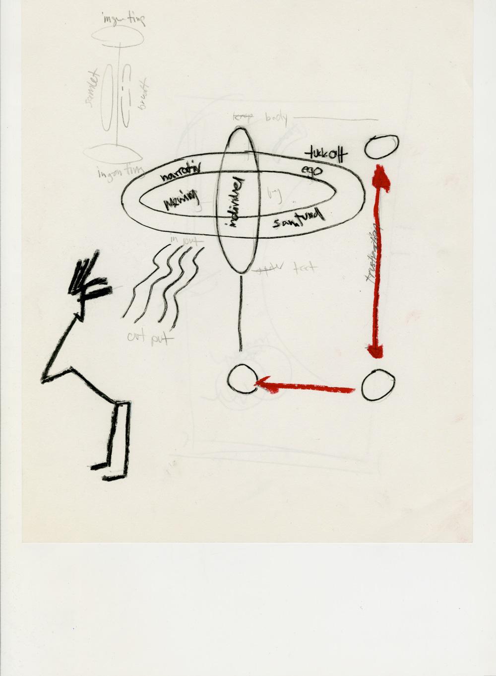 untitled: diagram#5