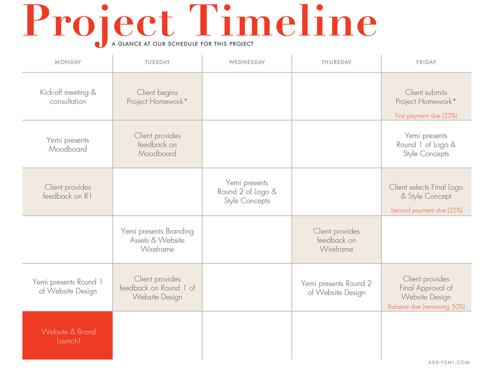 This is what I share with clients to give them a sense of the direction we are going in. I tweak it depending on the project and I also let the client know that if any of the deadlines change or get pushed back, they'll get notice well in advance. The client also has to hold up their end of the partnership by responding with feedback on the assigned due dates so that the project can be finished on time.