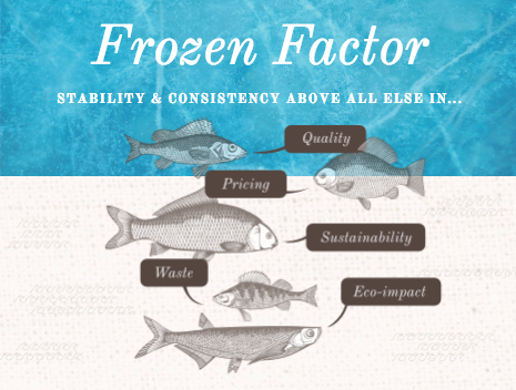 talking fish graphic.png