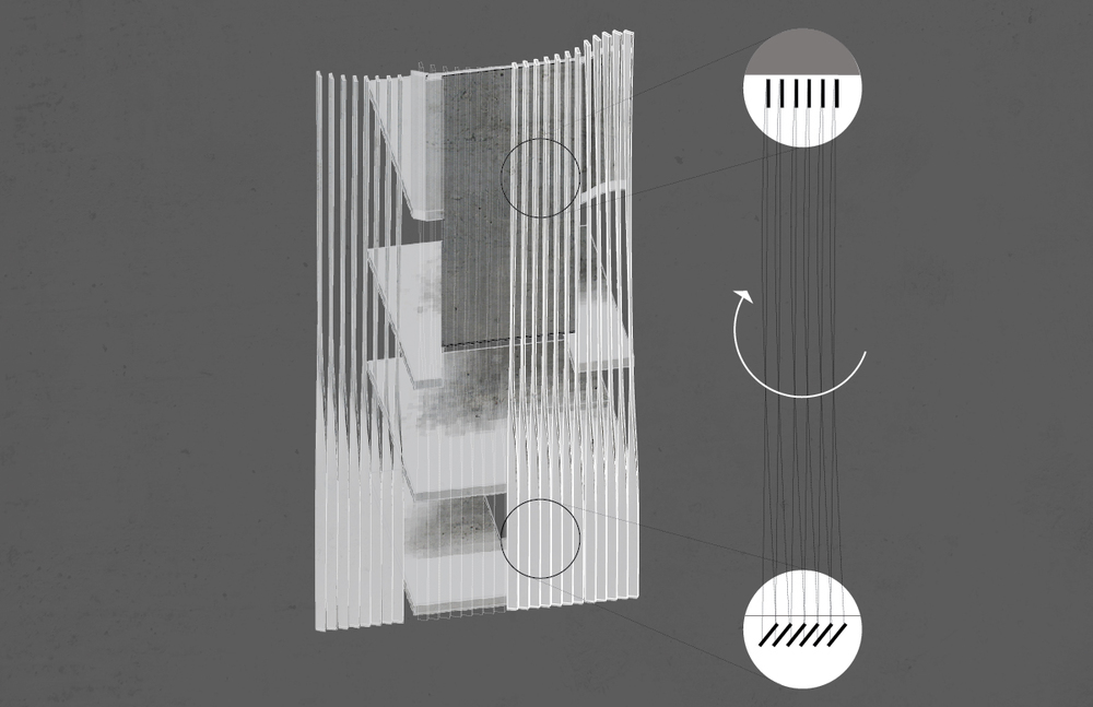 facade concept
