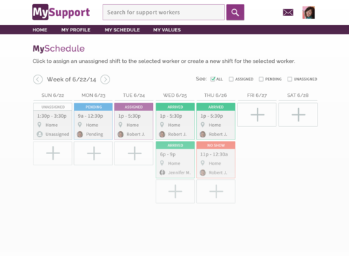 The MySupport scheduling system.