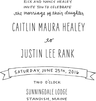 printerette faq s how do i word my wedding invitations