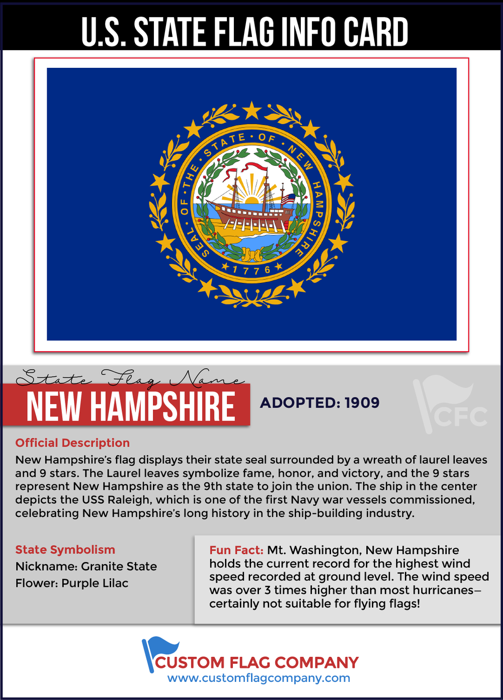 New Hampshire State Info Card