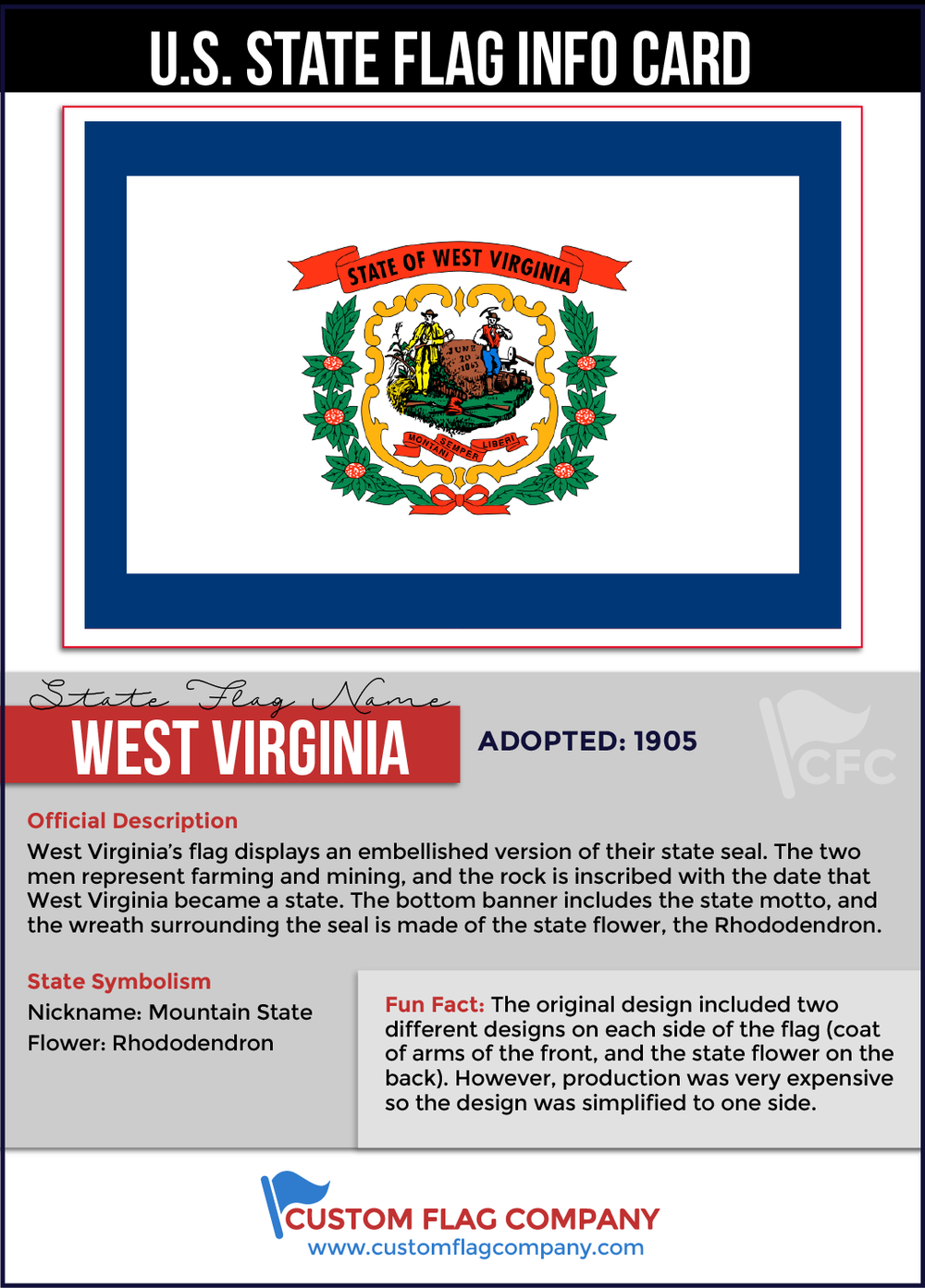West Virginia State Information Card