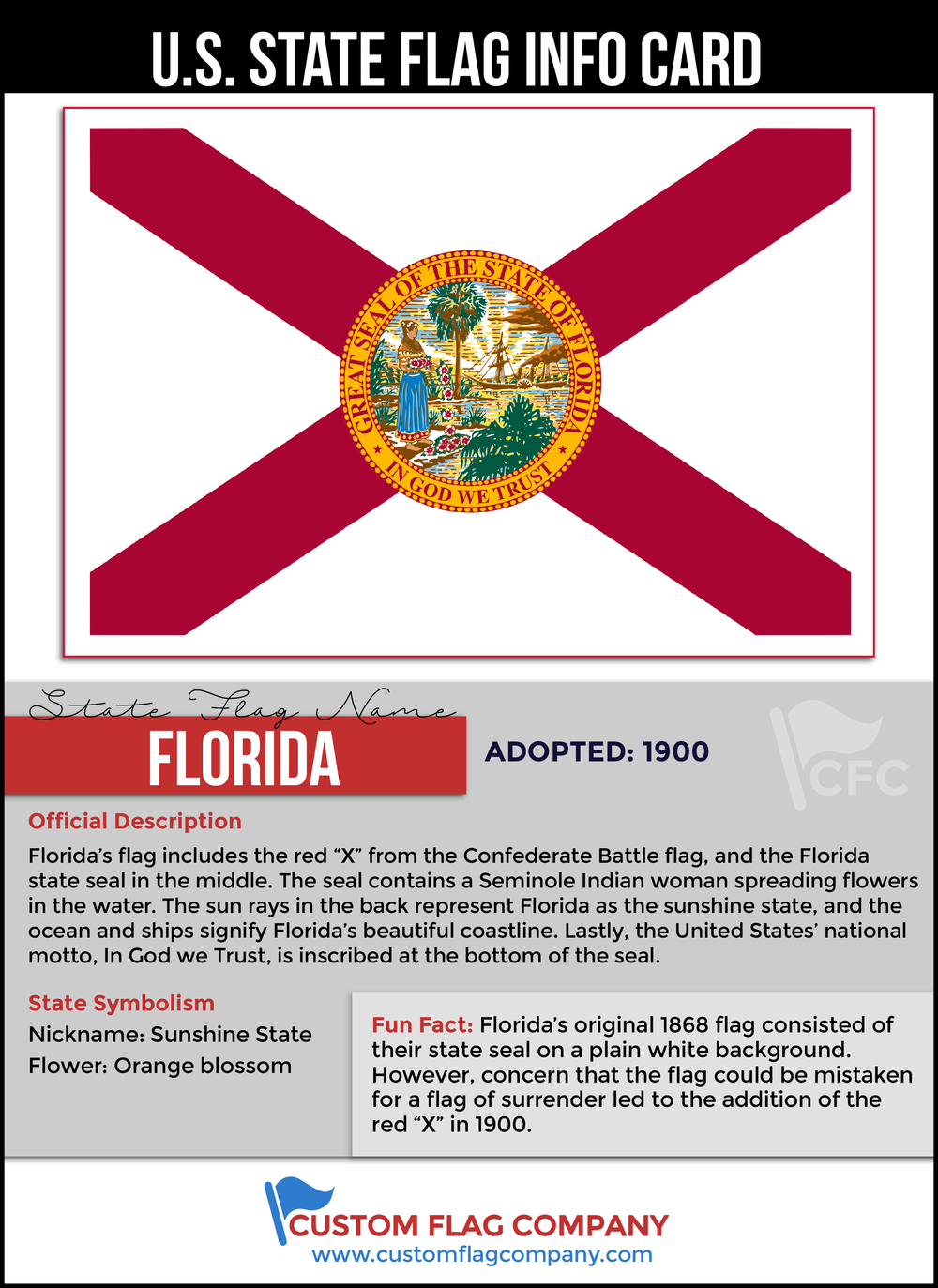 Florida state flag custom flag company request a quote mightylinksfo