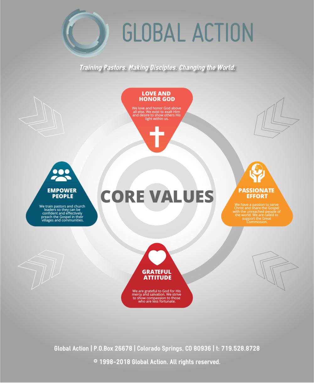 GA Core Values.png
