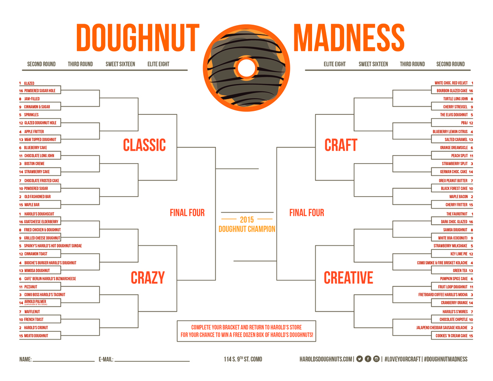 doughnutbracket.jpg