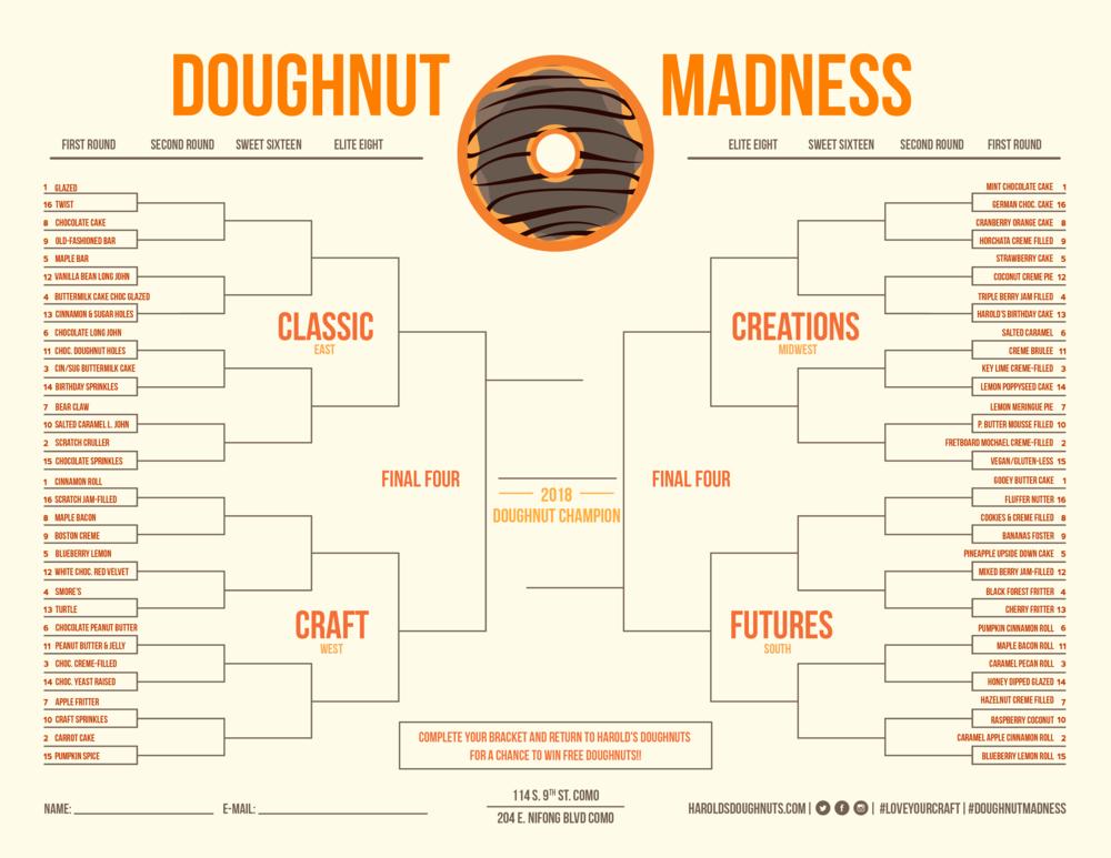 doughnut-bracket2018.png