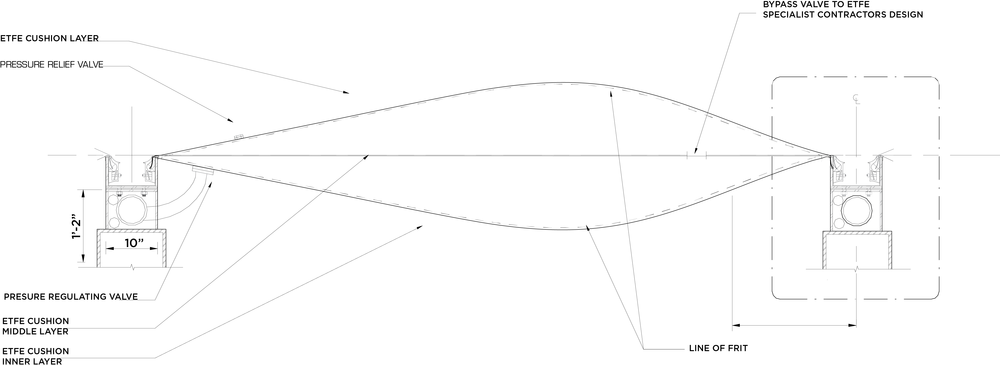 channel AND etfe.png