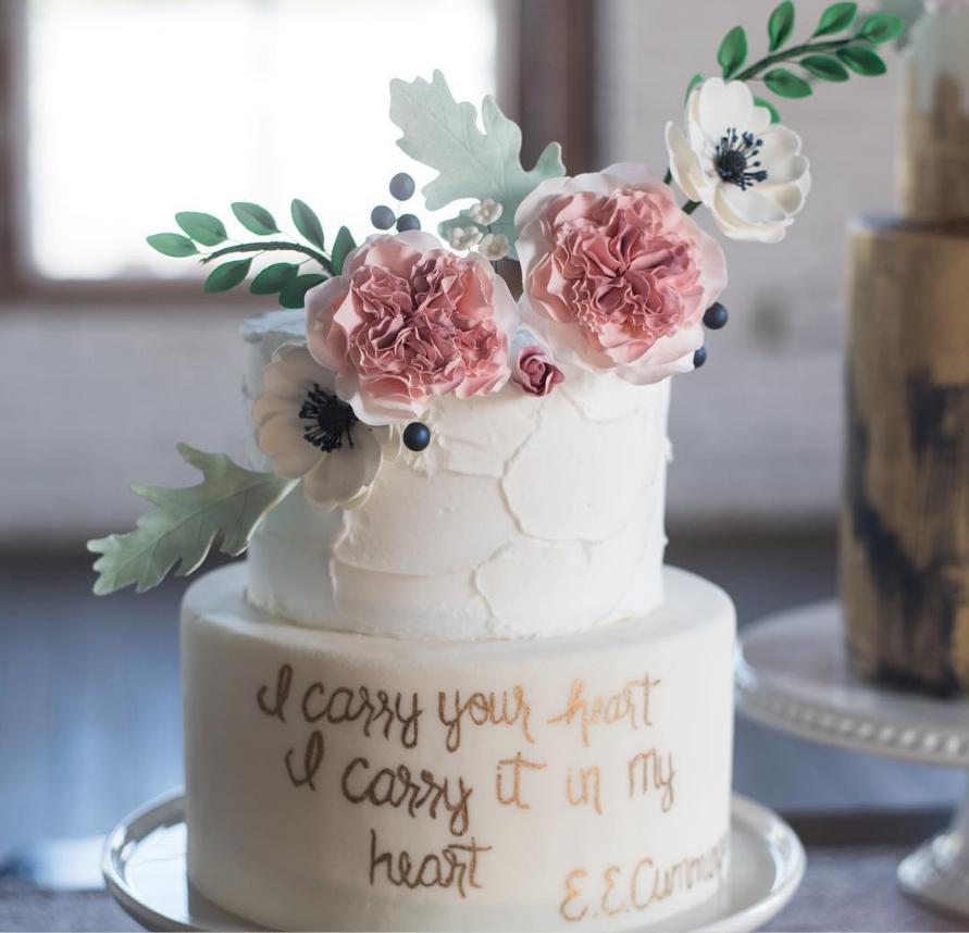 blog cake.PNG