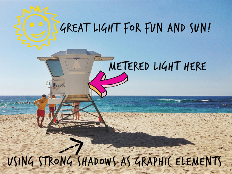 Full-Sun-Example-2d.jpg