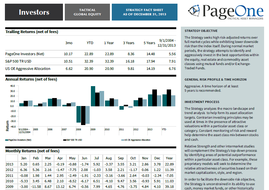 Click to View Investors Fact Sheet