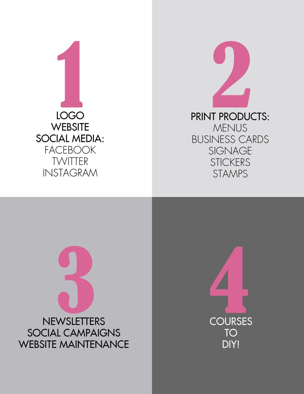 FOUR STEPS TO SUCCESS!