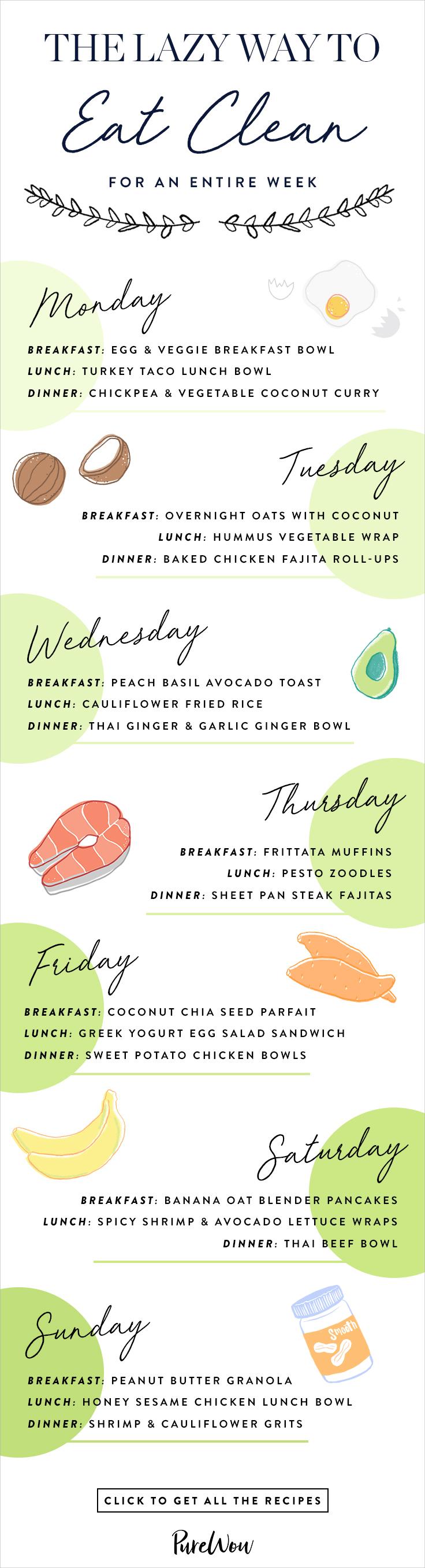 Eat Clean Recipe List.jpg