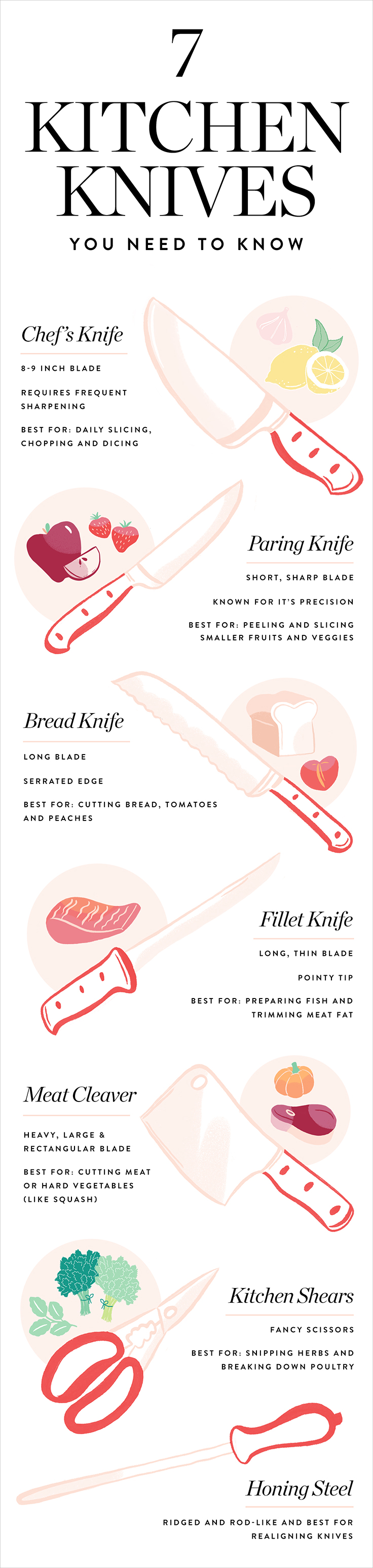 7 Kitchen Knives You Need to Know.jpg