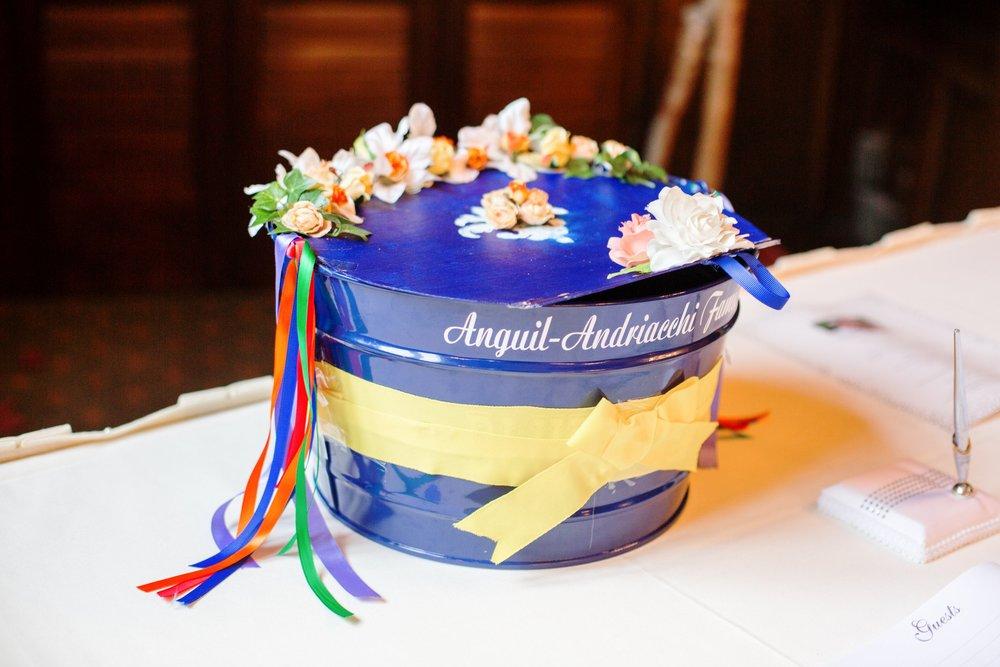 AnguilAndriacchiBlog-44.jpg
