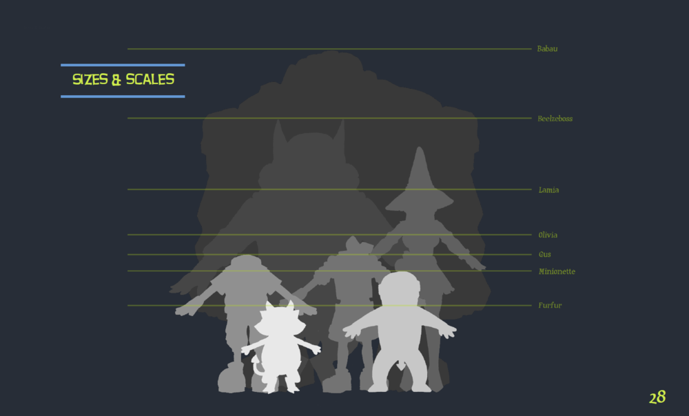 I also created scale charts to clarify the character's sizes in relation to each other. This was especially important given the range of characters in Headventures.
