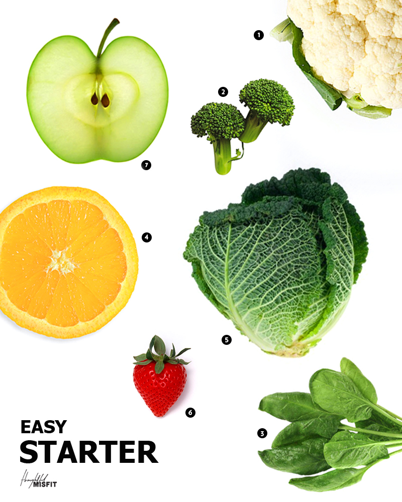 Juicing101_EasyStarter_ThoughtfulMisfit