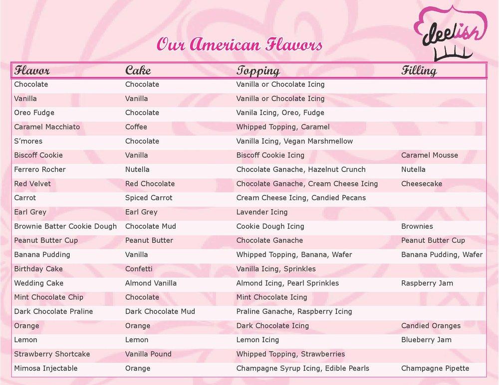 Deelish American Flavors