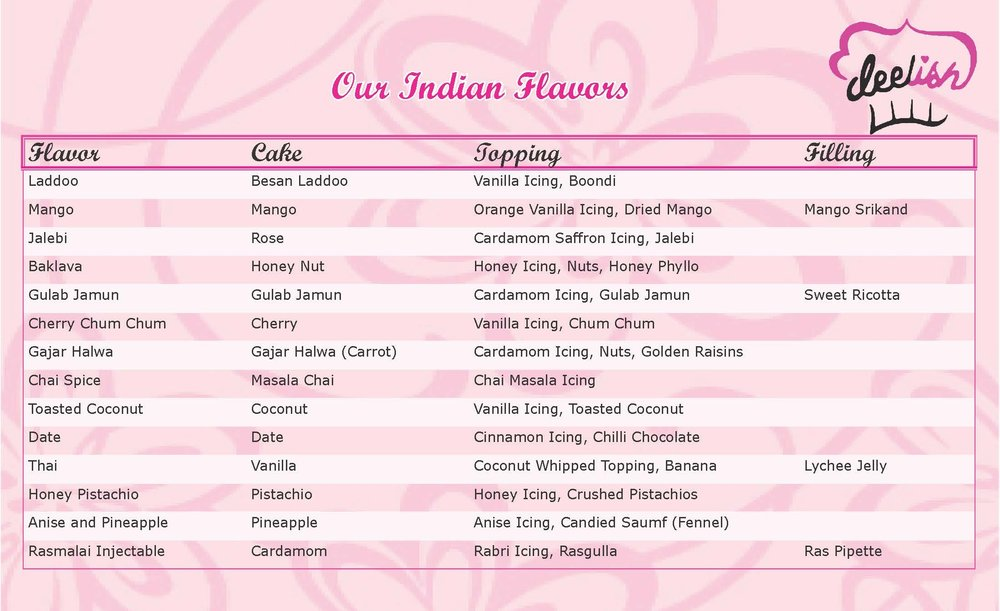 Deelish Indian Flavors