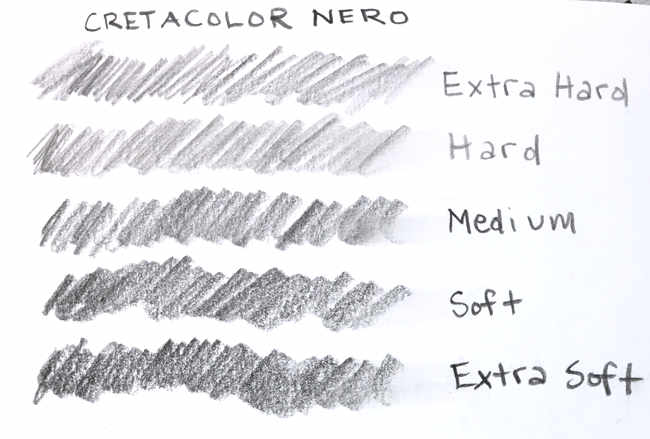 Cretacolor Nero Pencil Comparison | LydiaMakepeace.com
