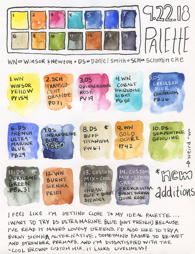 Illustration of 14 color watercolor travel palette with color swatches and pigment codes.