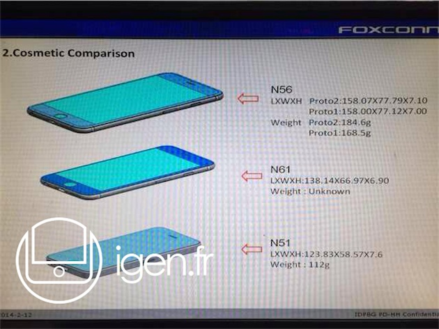 igen_iphone6_comparison_all.jpg