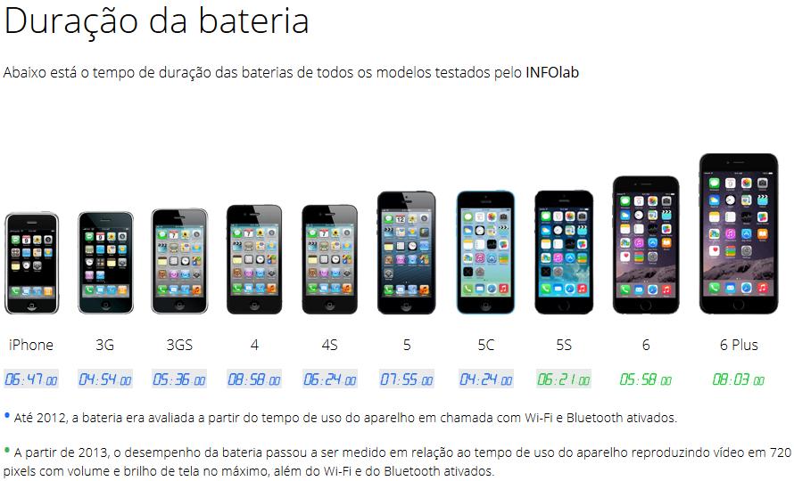 bateria Info.PNG