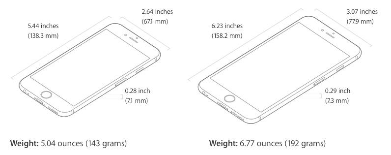 iPhone-6s-Tech-Specs.jpg