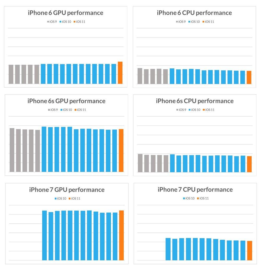 09-iphones-benchmark.jpg