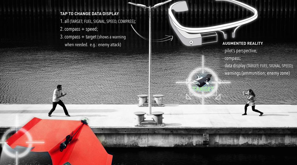 augmented reality via Goggle Glass.