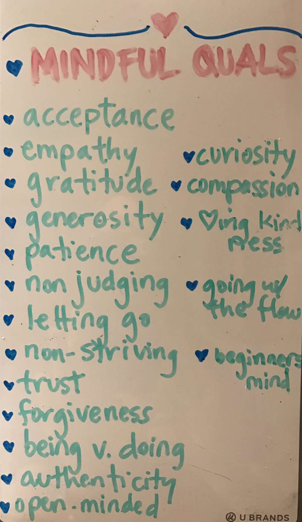 The Mindful Qualities