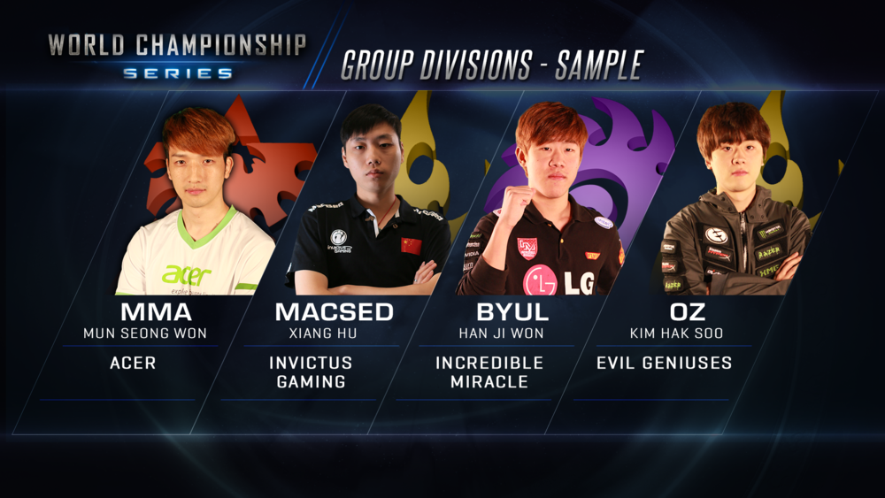 WCS-S3-4player-Groupdevision.png
