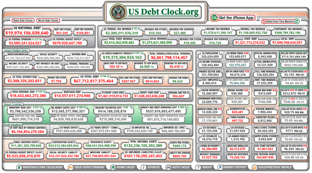 162- debt clock.PNG