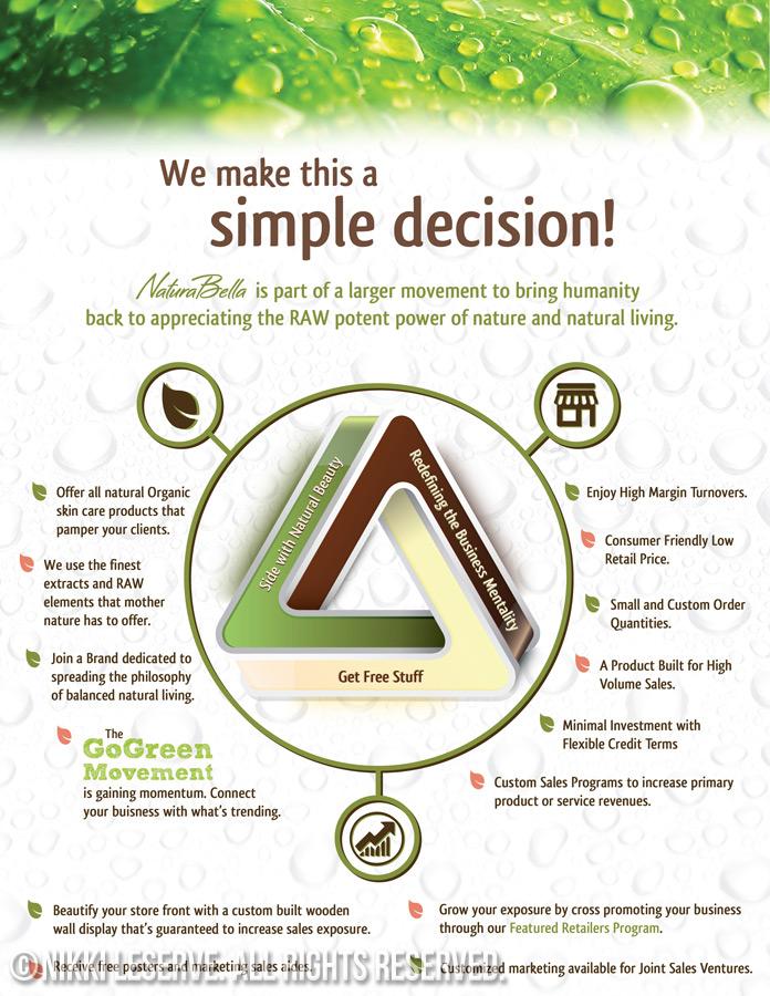 NaturaBella Sales Kit Page #3