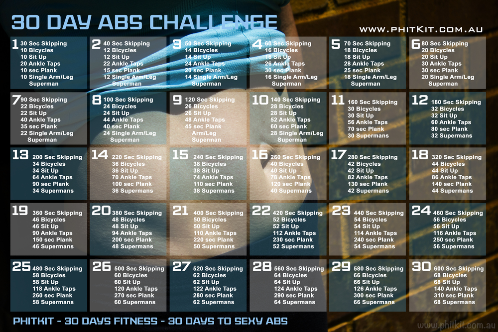30 Day Abs Challenge People PhitKit