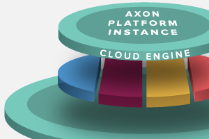 AXON-Platform