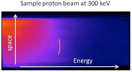 selected beam