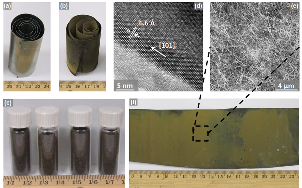 Photograph of a coiled zinc foil (a) before and (b) after the vapor transport of phosphorus. (c) Photograph of Zn3P2 nanowire powder obtained by brushing off the foils. (d) A transmission electron micrograph from a Zn3P2 nanowire indicating that the growth direction of the nanowires was not altered in the second experimental procedure and remained [101]. (e) A scanning electron micrograph of Zn3P2 nanowires obtained by the above-mentioned approach. (f) Photograph of the uncoiled zinc foil covered with Zn3P2 nanowires (green deposit) after the vapor transport of phosphorus onto its surface.    Physical Chemistry Chemical Physics  15  (17), 6260-6267 (2013)    - Reproduced by permission of the PCCP Owner Societies.