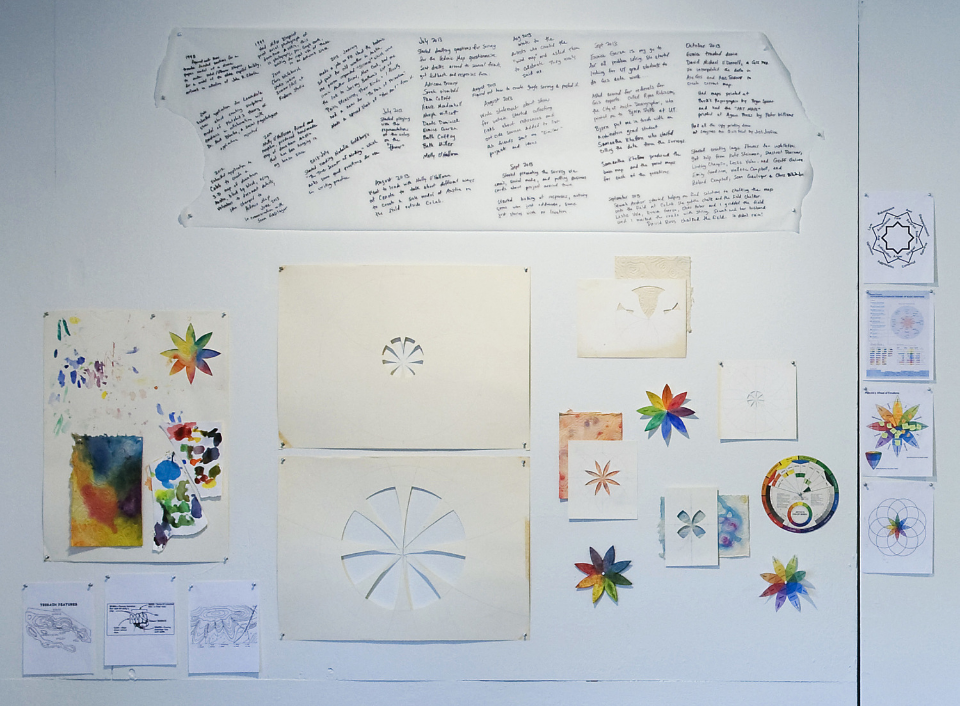 Embody Your Muse - Jennifer Chenoweth - Hedonic Map Installation View