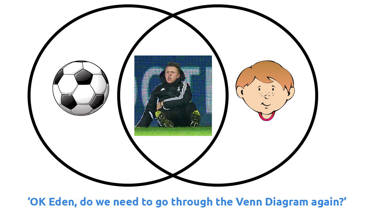 'OK Eden, do we need to go through the Venn Diagram again?'